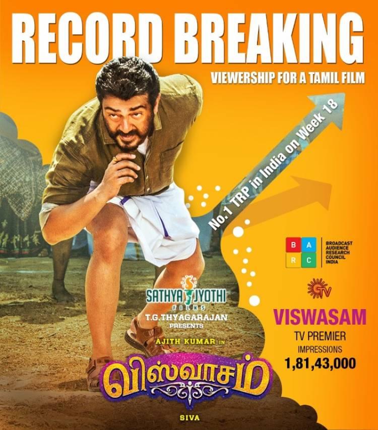Ajith Kumar's Viswasam sets a New Record